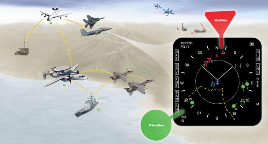 """F-16 """"Fighting Falcon""""-O modernizare care ridica serioase semne de intrebare"""